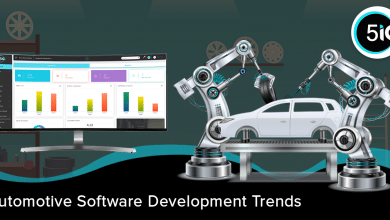 Automotive software development